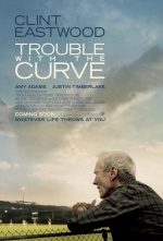 The Trouble with the Curve